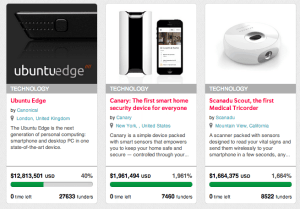 Canary Most Successful Campaign on Indiegogo