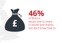 SyndicateRoom UK Invest in Stocks