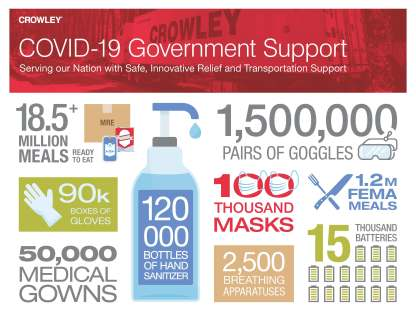Crowley Solutions, a leading provider of supply chain and transportation services for the U.S. government