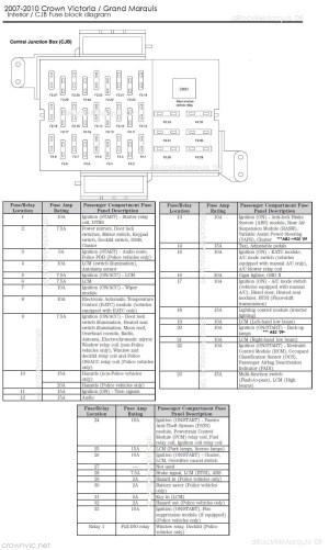 Crown Victoria Fuse Box | Wiring Diagram
