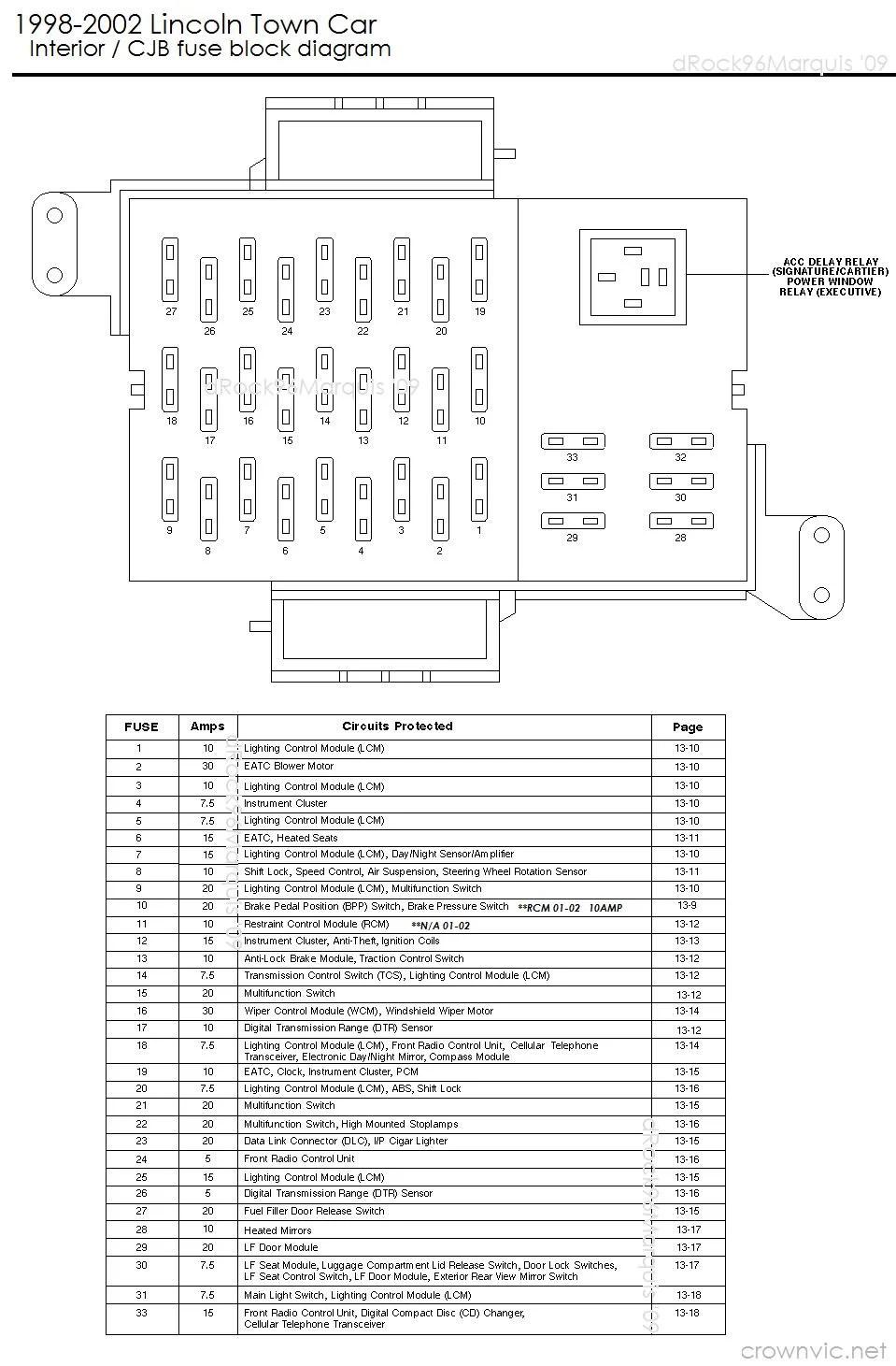 2003 Ford Ranger Interior Fuse Box Diagram