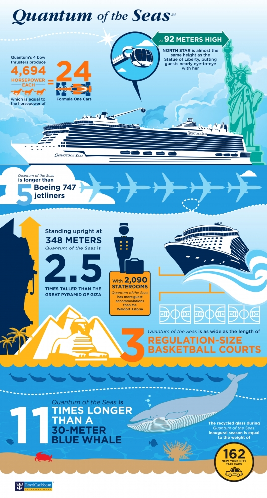 Cruising Mates Forum: Cruise reviews, chat, answers and ...