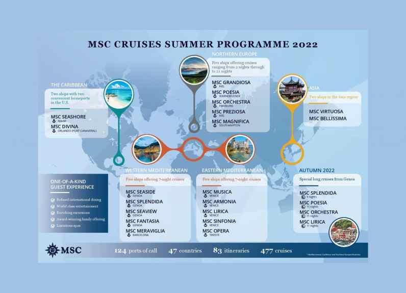 msc-cruises-summer-2022png