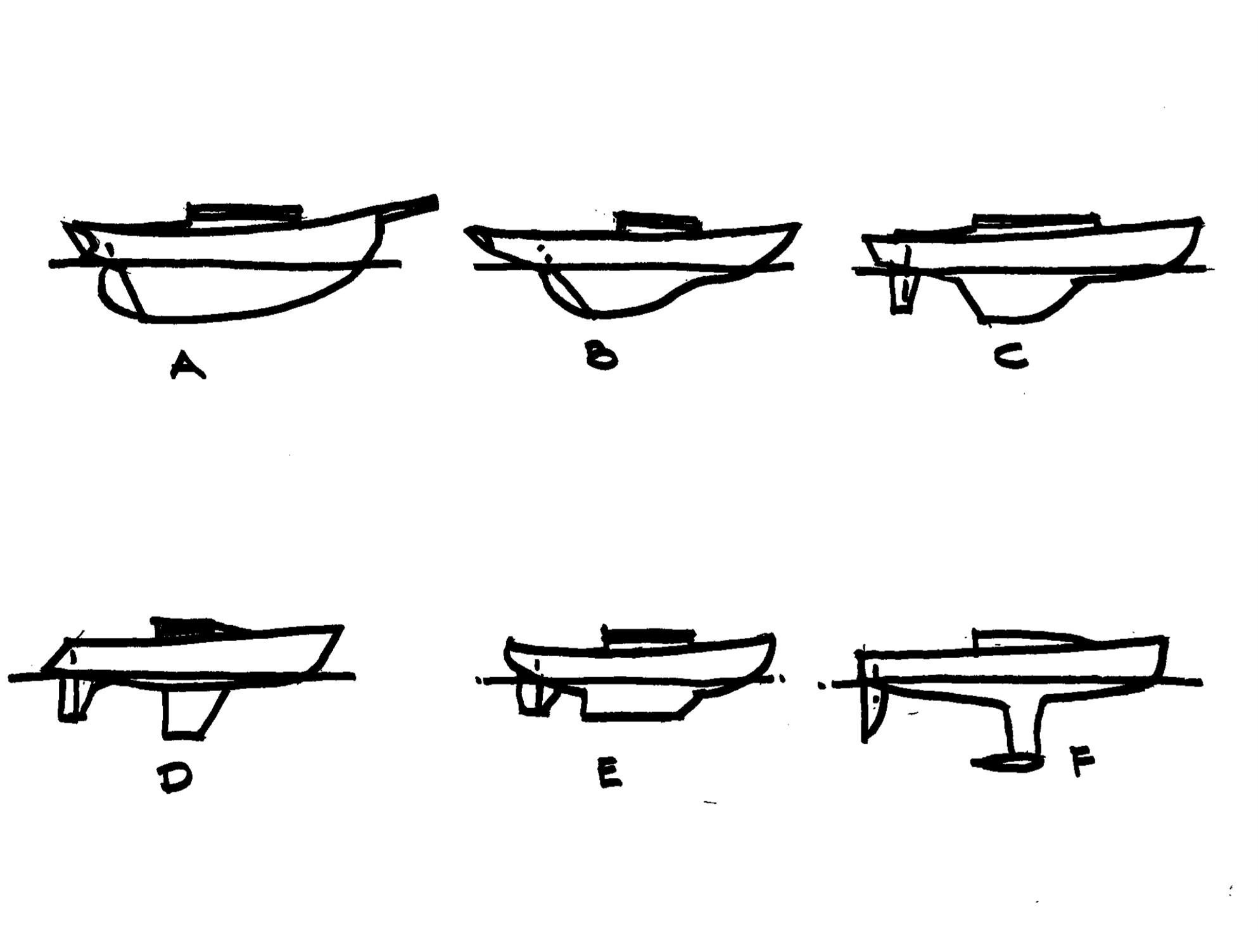 Keel Type Profiles