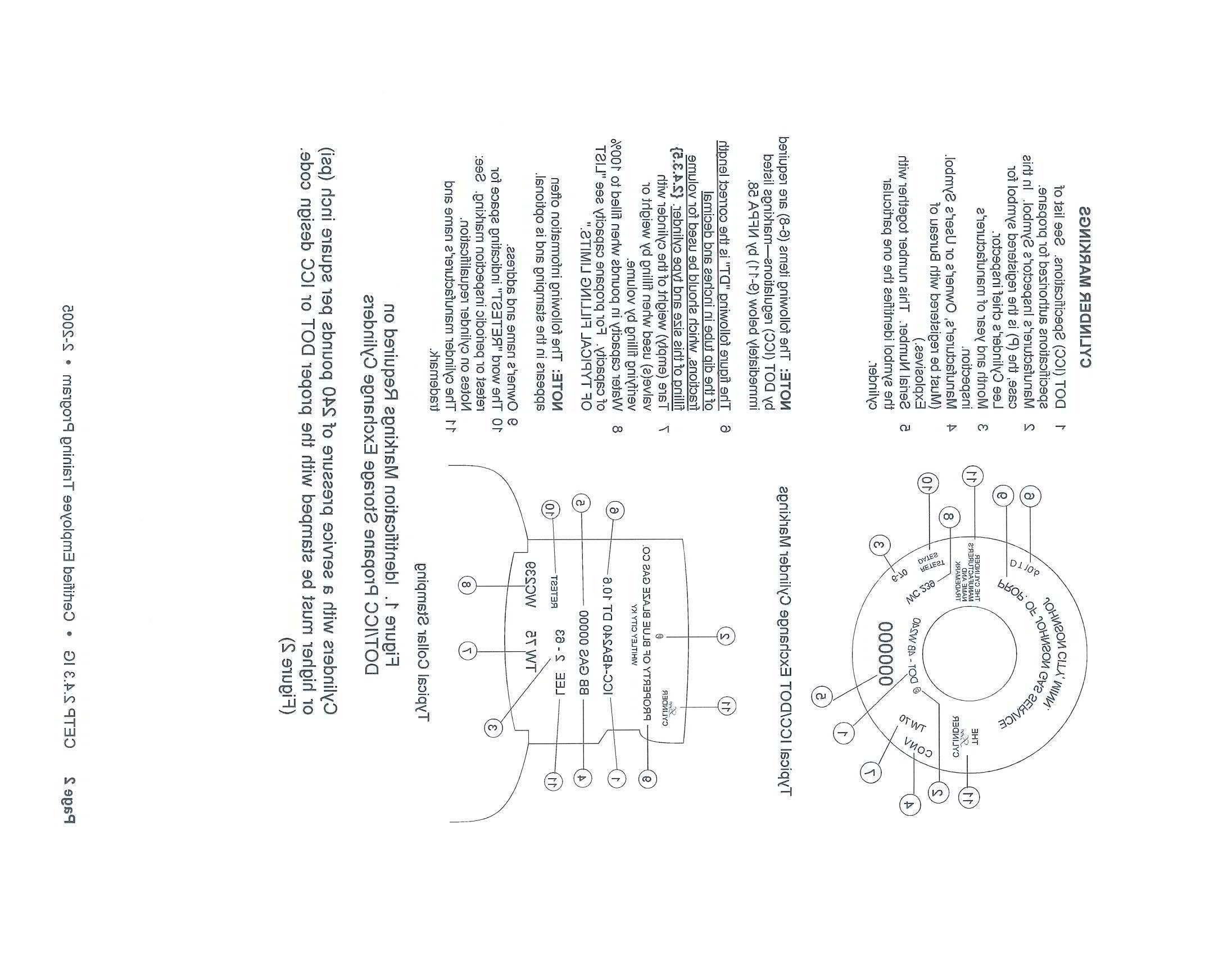 Propane Cylinder Markings
