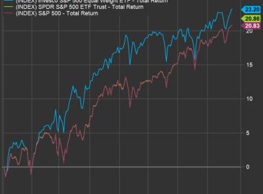 Ces 20 actions « laissées pour compte » parmi le S&P 500 devraient augmenter jusqu'à 59% sur 12 mois