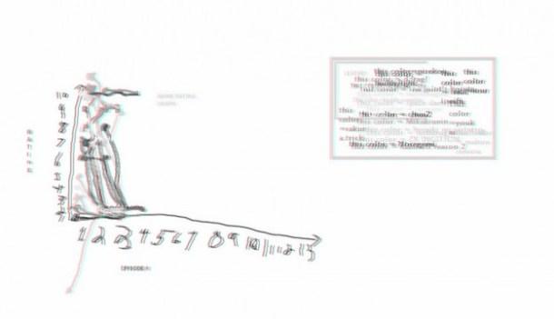 Temp_Graph_4_3D