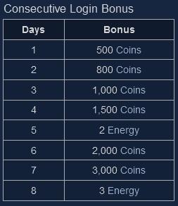 Terra Battle Login Bonus