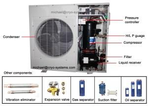 copeland cold room condensing unit
