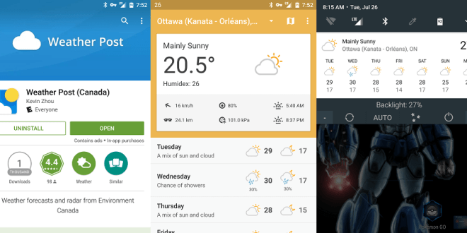 Weather Post (Canada) review