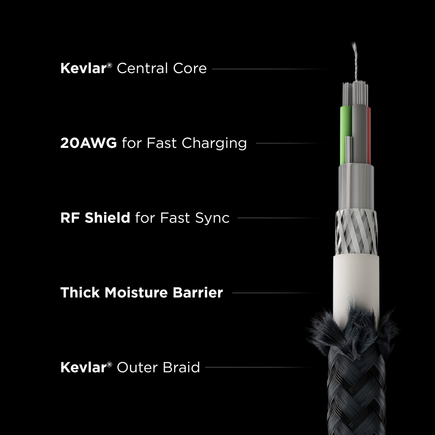 NOMAD Launches New Charging Cables