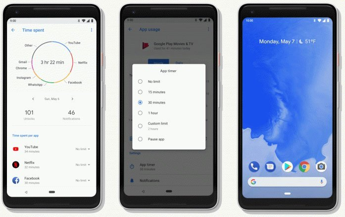 Digital Well being - Android P
