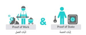 ما هي الاختلافات بين خوارزميةProof of Work و Proof of Stake؟