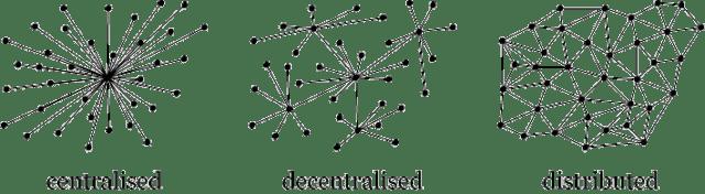 ما هي قواعد البيانات اللامركزية والموزعة