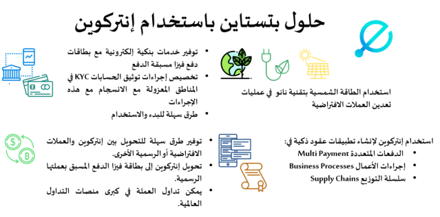 الحلول التي توفرهابتستاين بإستخدامEnterCoin
