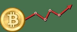 رفض الـ ETF يقود سعر البيتكوين إلى الارتفاع