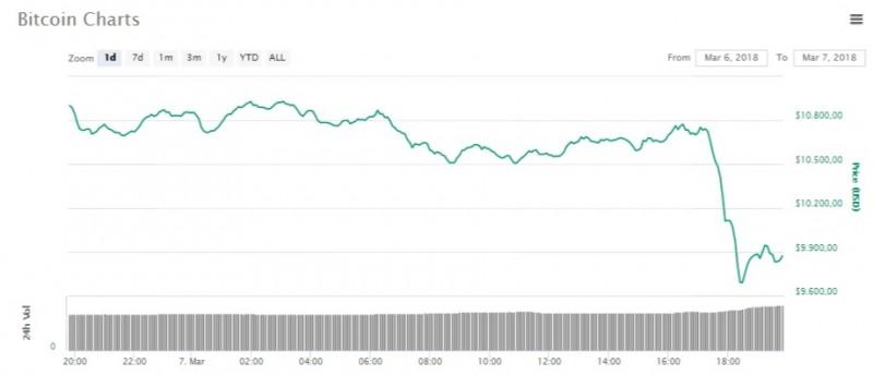 bitcoin binance hack