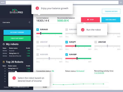 BinBot Pro Platform