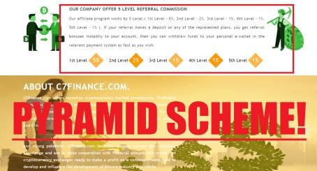 C7 Finance Scam