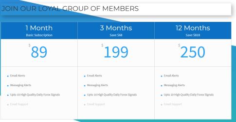 IMB Forex Signals Group