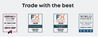 Libertex Demo Account