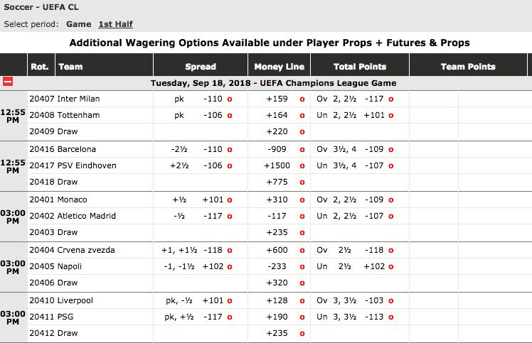 betonline btc champions league betting app