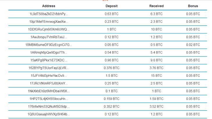 10XBTC Net