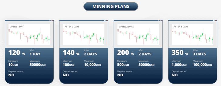 Bitcoin Minning