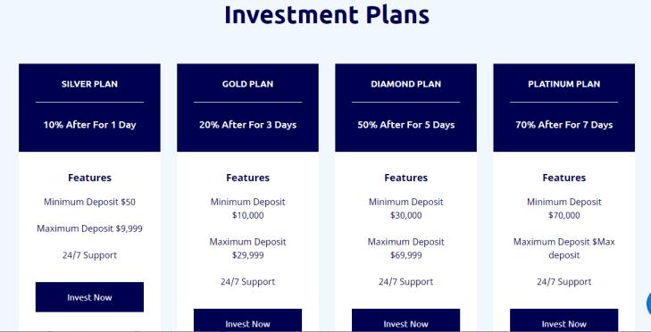 Coinvolex Investment Plans