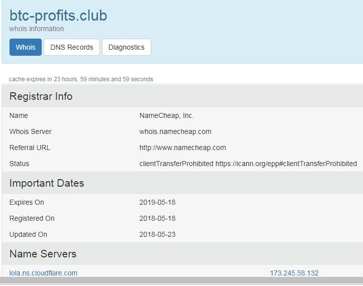 BTC Profits