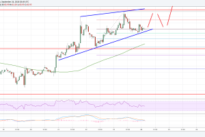 Litecoin Price Analysis: LTC/USD Could Accelerate Above $65