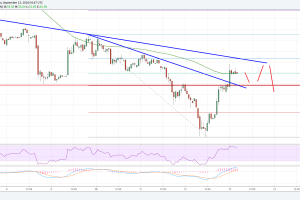 Litecoin Price Analysis: LTC/USD's Bounce Could Fade Soon