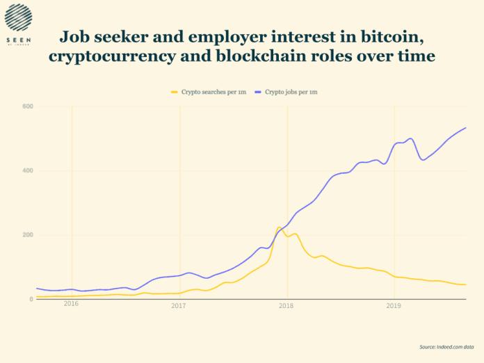 bitcoin-trends-graph-1