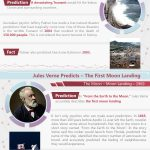 Famous  Psychic predictions infographic