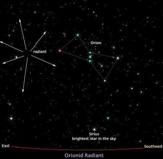 Orion, Science, Mythology, Alignments, Pseudoscience ...