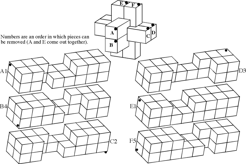 Mikado Block Puzzle