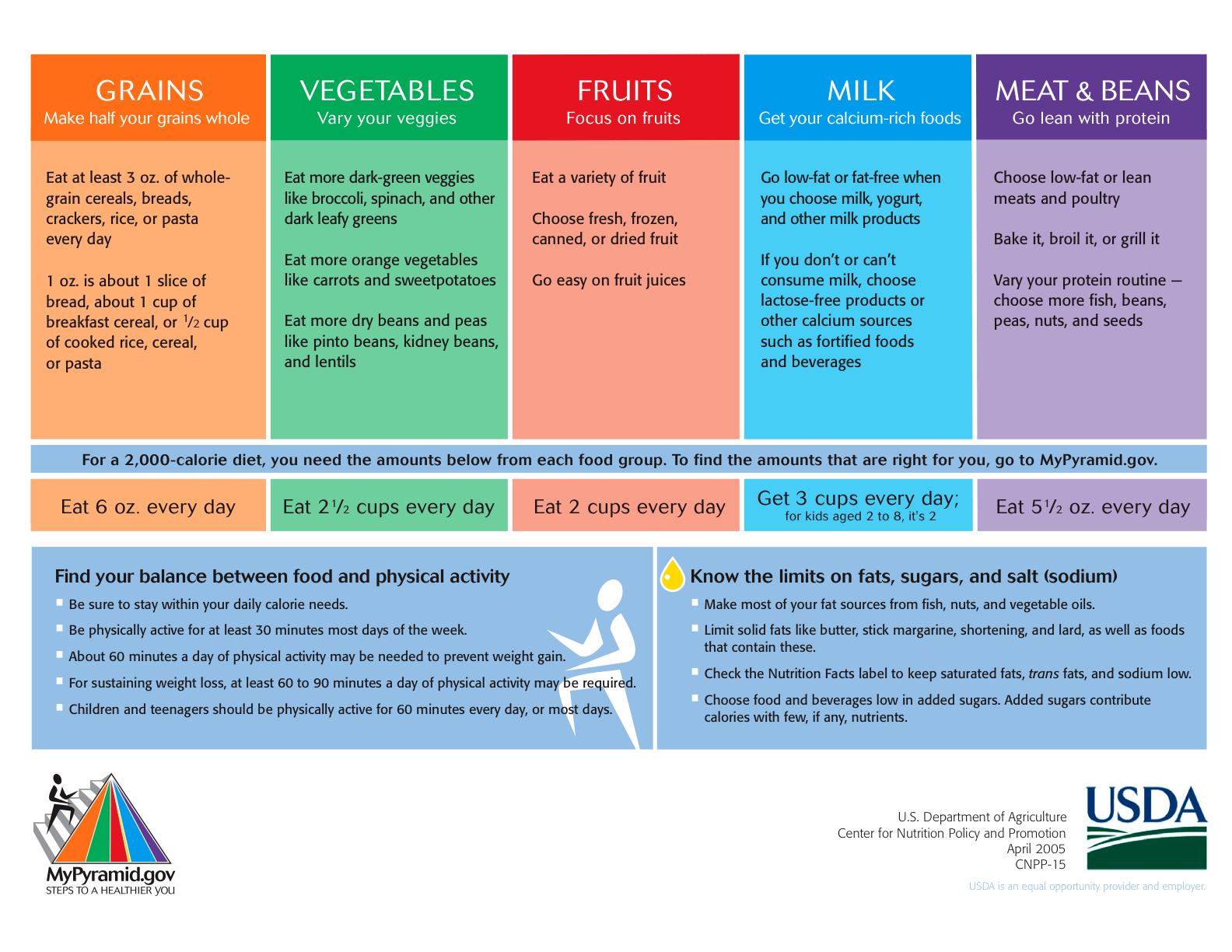 Healthy Aim Index