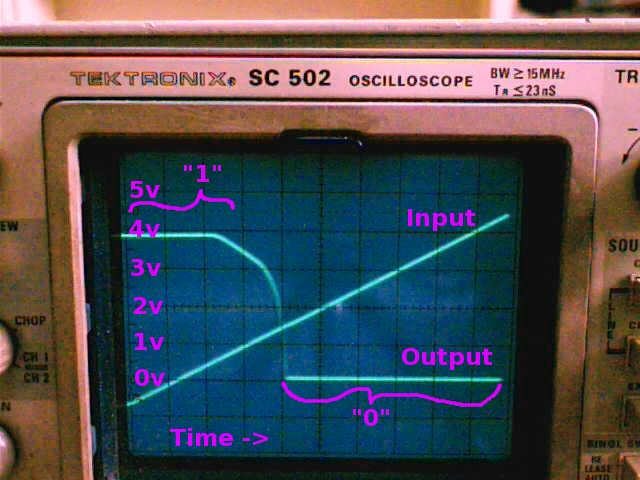 oscilloscope trace, 7400 chip