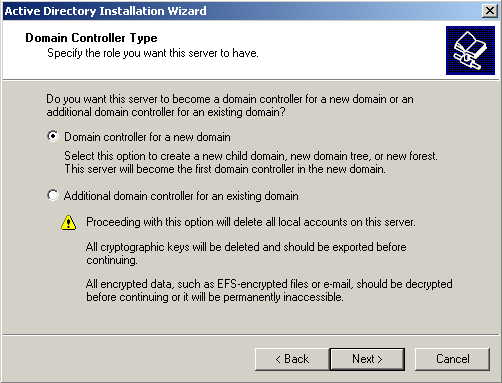 Image result for ACTIVE DIRECTORY WINDOWS 2000