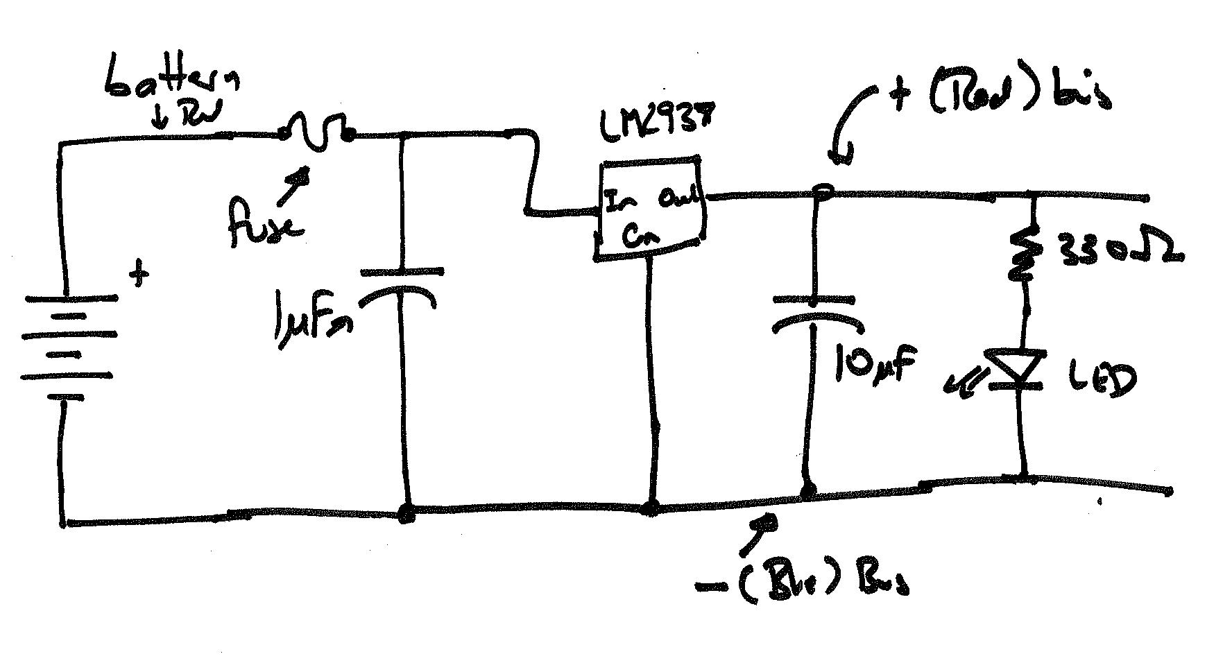 Csci 255