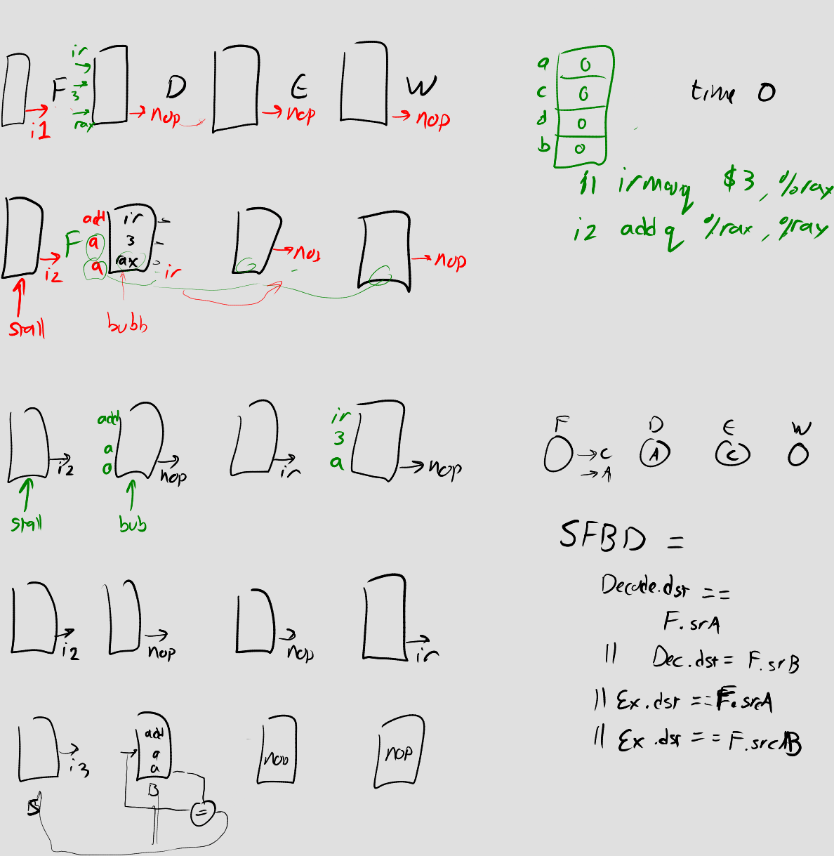 Cs Computer Architecture