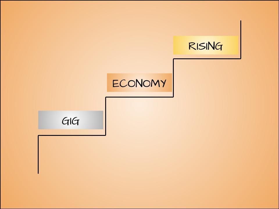 Gig Economy Rising