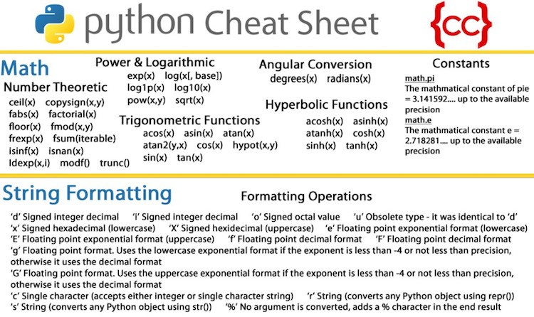 csc.com.gr - python cheat sheets