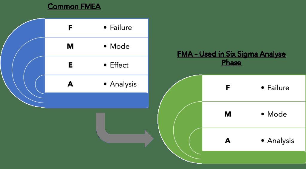 CSense - FMA