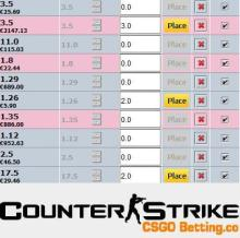 CS GO Betting Platforms
