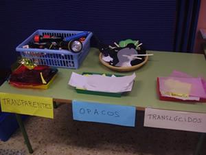 Los Objetos No Luminosos Y La Luz El Sexto De Torredelcampo