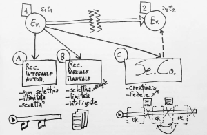 comunicazione-didattica_flow