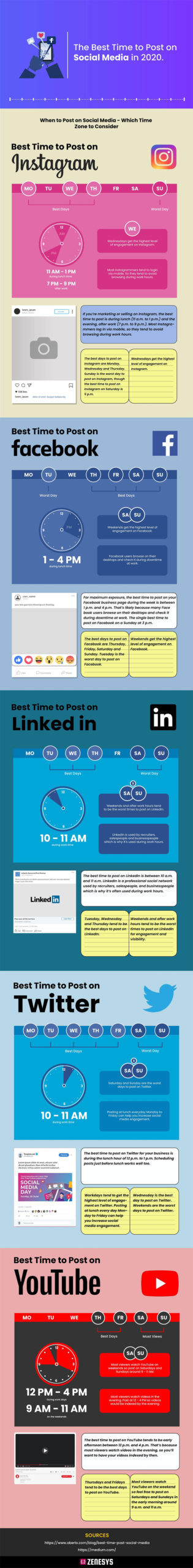 Social Media 2020 The Best Times to Post on Facebook Instagram Twitter LinkedIn scaled e1600175229892