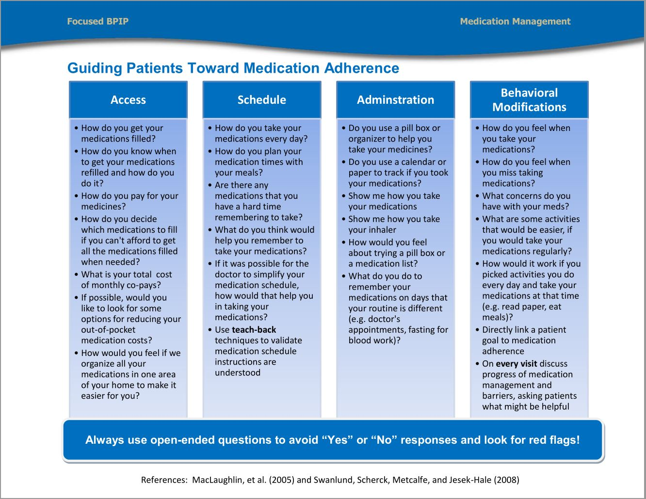 Guide Patients Towards Medical Adherence