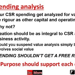 CSR spending analysis